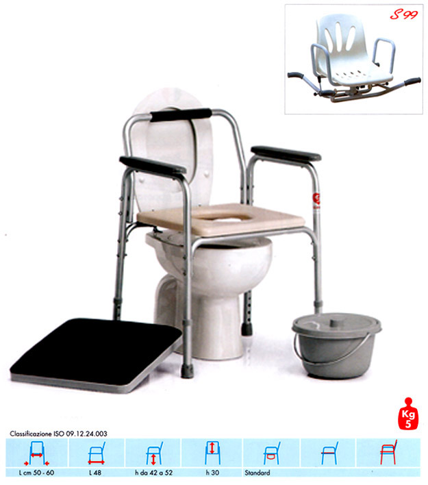 rialzo stabile per wc s95